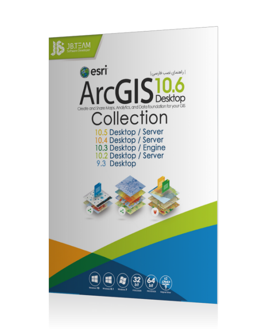 Arc GIS
