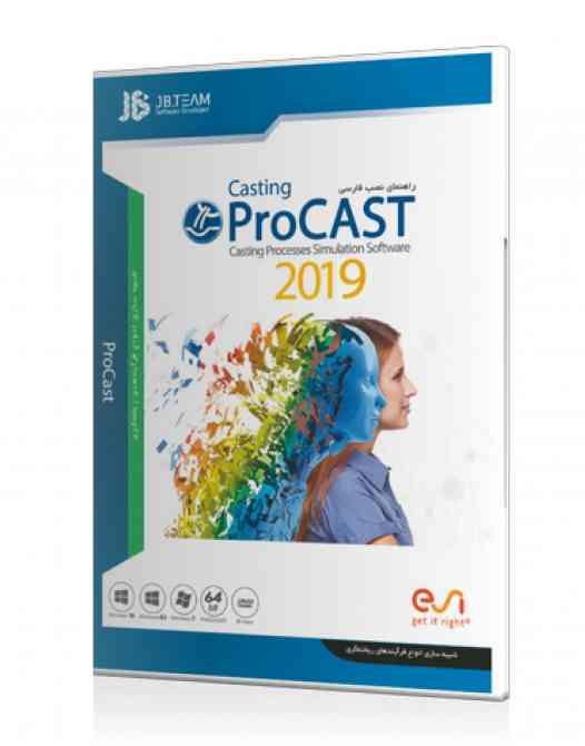 procast 2019